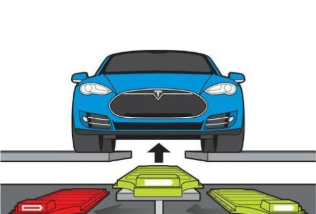 tesla_model_s_battery_swap