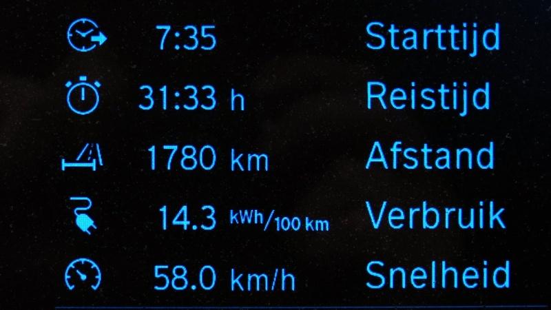 statistika_bmw_i3_obikolka_europa.jpg